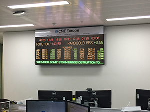 New Financial Display at CME Group Causing a Stir!