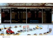 Motorsport Displays